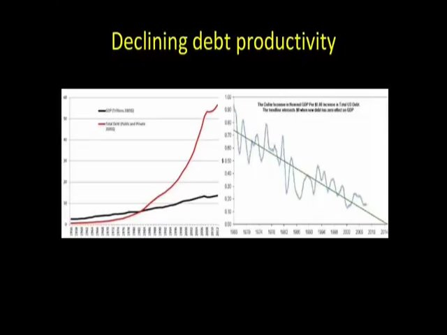 NHagensDebtProductivity
